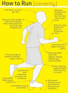 I have the hardest time landing correctly on my feet when jogging. I always run on the balls of my feet like I'm sprinting.