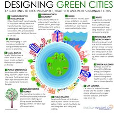 "It's Getting Hot in Here: Designing Green Cities - Infographic From C40 Cities: ""Pulling from many examples across leading C40 cities like Stockholm and Portland, the Green & Smart Guidelines are based on the principle that a few key actions taken by..."