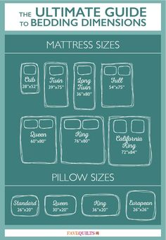 Bedding Dimensions ... great info for quilt-making