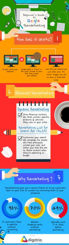 Google Remarketing: What It Is and Why You Should Use It