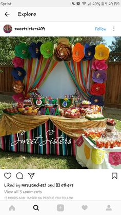 adeb9ac0e Mexican Birthday Parties, Mexican Fiesta Party, Fiesta Theme Party, 50th  Birthday Party,