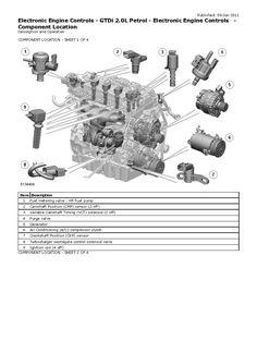 2014 land rover range rover evoque 2 2l td4 2 0l gtdi oem rh pinterest co uk Range Rover Evoque Fuel Economy Range Rover Evoque Interior