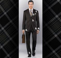 Cómo saber si un traje te queda bien (Chicos)