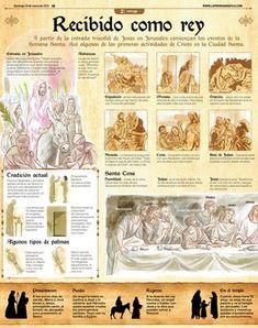 100 Ash Wednesday Lent And Holly Week Ideas Lent Ash Wednesday Catholic