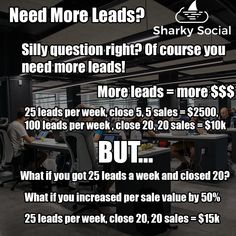 "Very often a small biz owner will sit down with us and say. ""I just need 100 more leads a month and I'll be fine."" If you double your conversion rate you DOUBLE your sales. These are people who are already interested in your business. Best Social Media Sites, Power Of Social Media, Silly Questions, This Or That Questions, Ill Be Fine, Management Tips, How To Become, Led, Business"