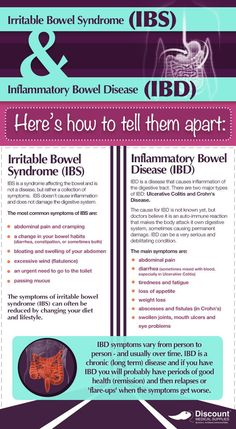 Unsure about the difference between inflammatory bowel disease (IBD) and irritable bowel syndrome (IBS)? This inforgraphic may help. We've also got several articles on both topics on our website - feel free to check them out at PainPathways.org.