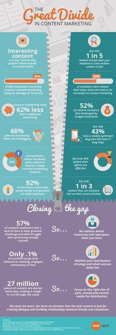 La Gran Brecha del Content Marketing [Infografía] - Expectativas vs. Realidad: Las Empresas No Saben Gestionar sus Contenidos www.genwords.com/blog/la-gran-brecha-del-content-marketing-infografia/?utm_content=titleD