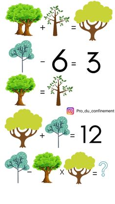 Maths Puzzles, Maths Riddles, Reto Mental, Logic Problems, Creation Site, Picture Puzzles, Mathematics, Creations, Coding