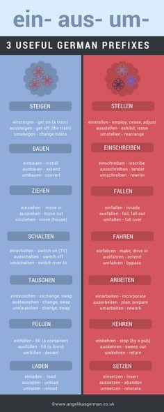 3 useful German prefixes: ein, aus, um - Angelika's German Tuition & Translation