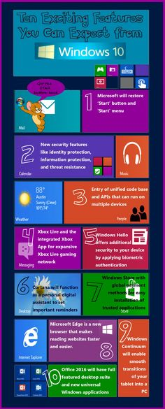 Ten Exciting Features You Can Expect from Windows 10 --shared by brookmperry on Jun 12, 2015 - See more at: http://visual.ly/ten-exciting-features-you-can-expect-windows-10#sthash.esWK6Zso.dpuf