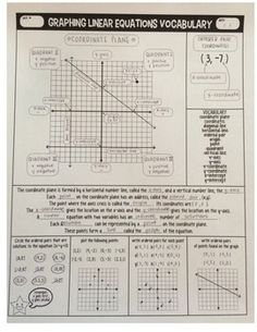 Graphing Linear Equations Vocabulary guided notes by miss jude math Graphing Worksheets, Sight Word Worksheets, Differentiated Instruction Strategies, 9th Grade Math, Math Answers, Linear Function, Math Notebooks, Interactive Notebooks, Math Stations