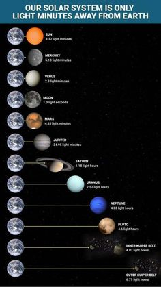 What planet in the solar system should you live on