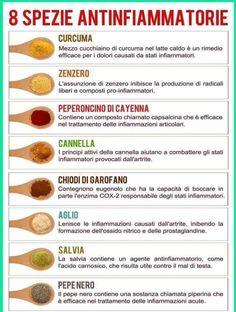 Le spezie sono davvero efficaci. Un valido aiuto gustoso e naturale :) - Ornella Corona - Google+ Health And Wellness, Health Tips, Health Fitness, Fitness Goals, Healthy Habits, Healthy Life, In Loco, Real Food Recipes, Healthy Recipes