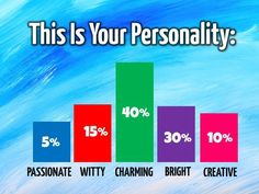 Your personality can be divided in up to 6 ways.  BTW: not a disney quiz but still quite cool