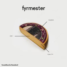 FYRMESTER - Six Delicious Danish Cheeses To Try