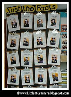"JUST THE FACTS: This was another favorite. I took a picture of each friend wearing a detective hat and a trenchcoat with a badge. The printed page read, ""Just the Facts About (insert student name)."" The children then wrote interesting facts about themselves on the paper. I mounted each onto brown cardstock, rounded the corners and used aluminum foil to make them look like clipboards."