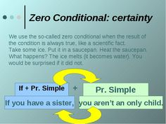 Summary of 1st, 2nd, and 3rd conditionals