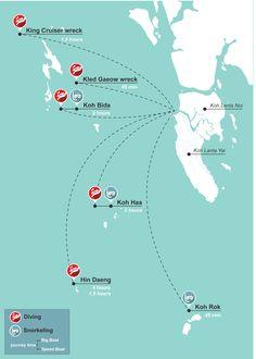 Popular Diving/Snorkeling Sites in Ko Lanta