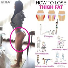 How to lose thigh fat! Will you do it? Thigh Slimming Exercises: How to Slim Down Thighs. Follow these steps and these thigh slimming workouts to get lean legs. This body part is one of the most commonly disliked areas, with most people believing that they are too large. While it is impossible to target weight loss to one particular body part, there are specific exercises that you can do to firm and tone legs.