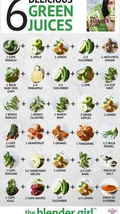 Juice Cleanse Recipes, Healthy Juice Recipes, Juicer Recipes, Healthy Juices, Healthy Smoothies, Healthy Drinks, Healthy Snacks, Healthy Eating, Healthy Fats