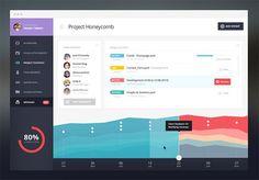 デザインと機能性を実現した、クリエイティブな管理画面UIデザインまとめ
