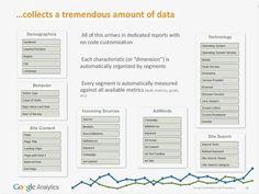 Analytics for Agencies - Measuring Customer Engagement Customer Engagement, Google Analytics, Coding, Programming