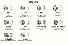Screw / Bolt heads