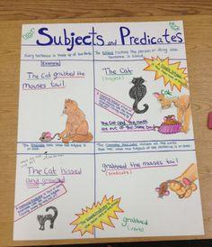 let them illustrate a poster 2nd Grade Grammar, 4th Grade Ela, 5th Grade Writing, 4th Grade Classroom, 3rd Grade Reading, Kindergarten Classroom, Second Grade, Grammar Sentences, Grammar And Vocabulary