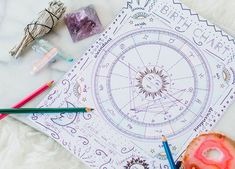 So, you made birth charts for everyone you know but then they wanted to know what it all meant! Today, I'm going to help you decipher the lovely birth chart you made last week. Learning how to deco… Wicca, Magick, Witchcraft, Capricorn And Taurus, Numerology Chart, Birth Chart, Chinese Zodiac, Book Of Shadows, Buddhism