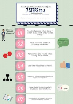 7 steps to a language rich interactive foreign language classroom - Google Search