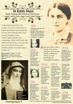 Teresa Benedicta of the Cross, OCD, Edith Stein, was a German Jewish philosopher who converted to the Roman Catholic Church and became a Discalced Carmelite nun. World Youth Day. Catholic Art, Catholic Saints, Patron Saints, Roman Catholic, Catholic Doctrine, St Edith Stein, World Youth Day, Sainte Therese, Les Religions