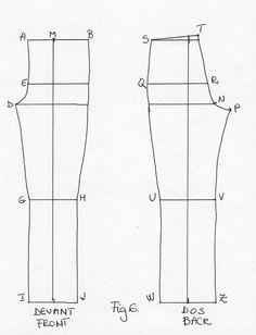 Dessiner le patron d'un pantalon sur mesure (1/2) : In the mood for couture