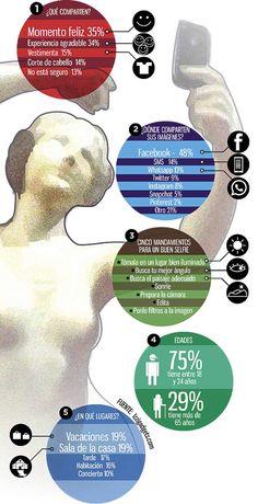selfie data about selfies vida moderna, technology
