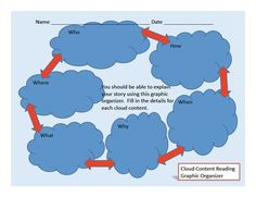 This graphic organizer can be used to help your students identify the important elements to focus on when reading.  It gives them the tools to writ...