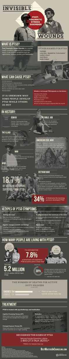 About Post Traumatic Stress Disorder (Infographic) #PTSD