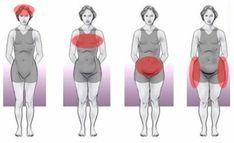A hormonális zavar 6 jele, amit jó, ha nem hagysz figyelmen kívül Health Eating, Pcos, Health Fitness, Diet Tips, Quick Weight Loss, Excercise, Losing Weight, Health, Health And Fitness