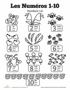 french worksheets numbers french learning pinterest french worksheets worksheets and. Black Bedroom Furniture Sets. Home Design Ideas