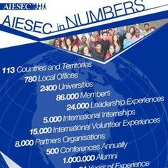 AIESEC.  The real deal. Sri Lanka, Conference, Leadership, Promotion, Random Stuff, Numbers, University, Organisation, Colleges