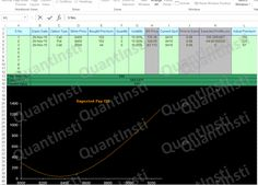 How to Use Black Scholes Option Pricing Model [EXCEL MODEL] - http://www.quantinsti.com/blog/options-trading-excel-model/