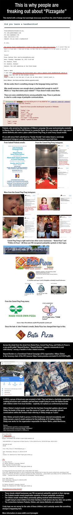 This is why all the 'conspiracy theorists' are concerned. Because PEDOPHILES and HUMAN TRAFFICKING.