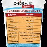 Chobani Yogurt -Blog - Chobani Kitchen: Conversion Chart