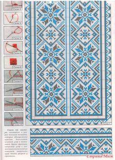 Вышиванка это название украинской вышитой рубашки. Вышиванка – это история и культура украинского народа.
