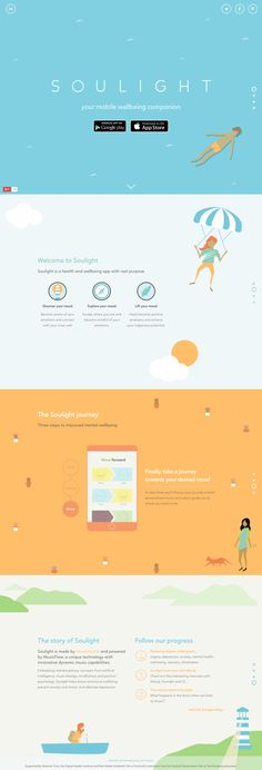 One Pager filled with happy illustrations promoting a health and wellbeing app called 'Soulight'.