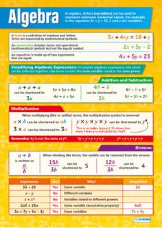 Our Algebra poster is an important part of our Math series. This colorful, captivating poster will ease students into areas of algebra that are difficult subjects to understand. The poster outlines the core terminology of Algebra and so much more. Gcse Maths Revision, Revision Notes, Simplifying Algebraic Expressions, Math Charts, Math Poster, Math Formulas, Math Help, Algebra Help, Math Notebooks