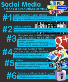 Social Media Trends 2014 - Video and Infographic - Janet E Johnson Foto & film steeds belangrijker! Inbound Marketing, Content Marketing, Internet Marketing, Online Marketing, Social Media Marketing, Digital Marketing, Marketing Communications, Online Advertising, Marketing Ideas