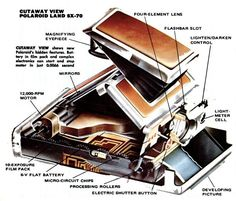 Cutaway view of the SX-70 from the March 1973 issue of Popular Mechanics.
