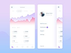 Instagram Followers Dashboard by Emmanuel Torres #Design Popular #Dribbble #shots
