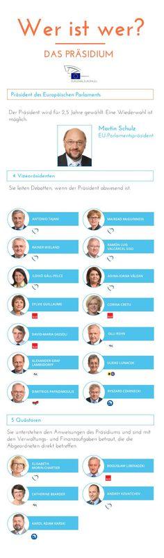 Wer ist wer im Europaparlament