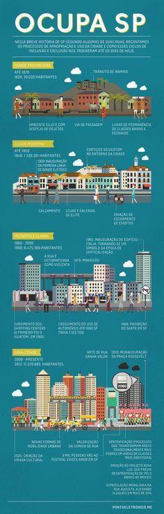 A pluralidade de São Paulo através dos tempos. The many faces and phases of São Paulo throughout its history.