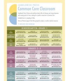 Common Core Brochure Fall 2013